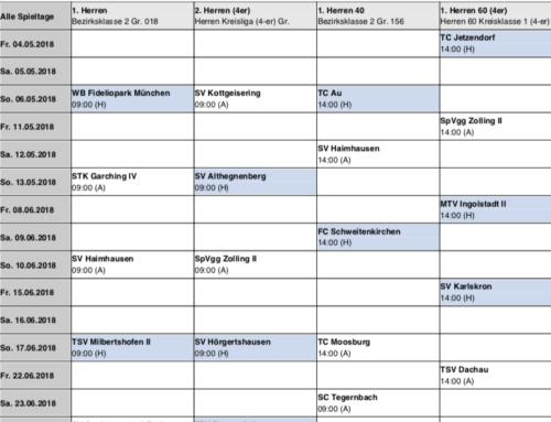 Punktrunde 2018 Termine und Kalender zum download