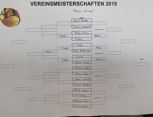 Auslosung VM 2019